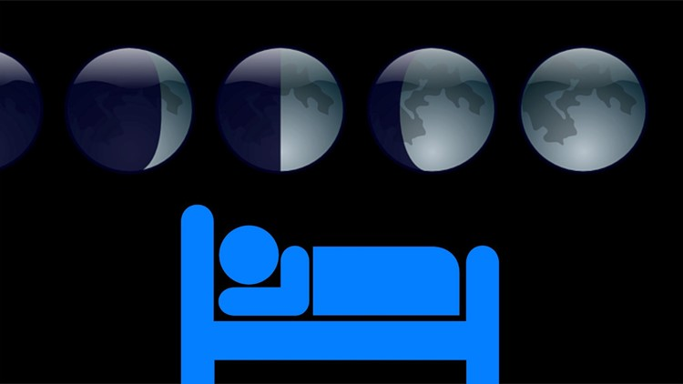 The Moon's Phases May Be Affecting Mankind's Sleep