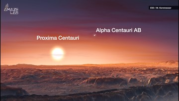 New ESO Instrument is Hunting for Planets Around Alpha Centauri