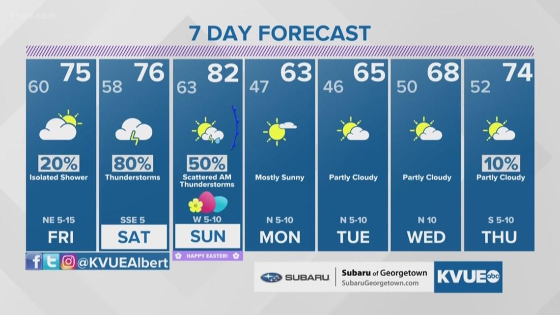 April 9, 2020 Evening Weather   newswest9.com