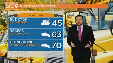 Morning Weather 1/15/2020