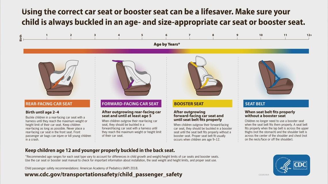 September 19-25 is National Child Passenger Safety Week