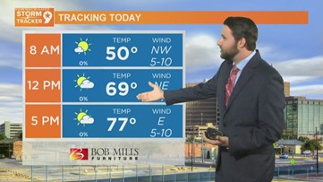 Morning Weather 3/31/2020