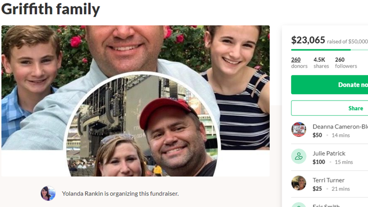 Griffith family gofundme Odessa shooting victim