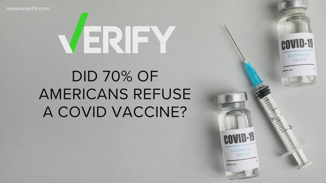 Are 70% of Americans really refusing the COVID-19 vaccine? | Verify