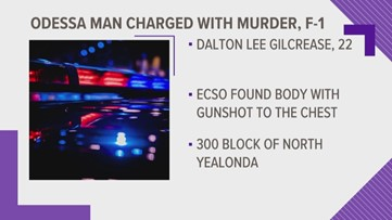 Ector Co. man charged with murder after argument ends in shooting
