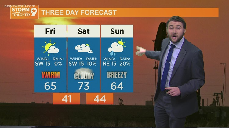 Morning Weather 2/25/2021