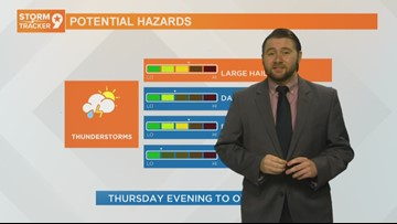 Morning Weather Update 5/23/2019
