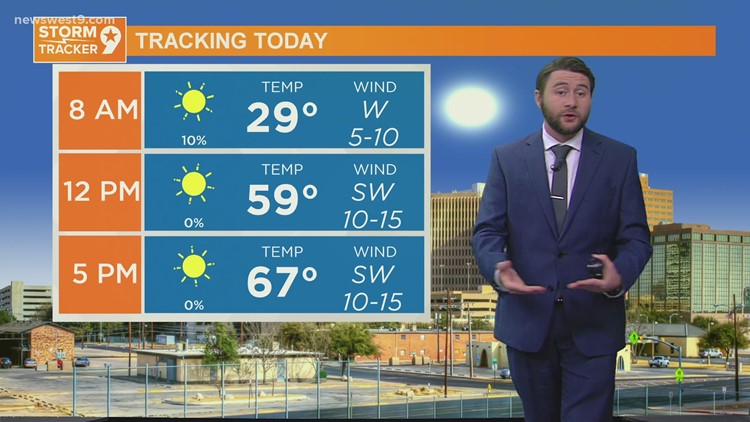 Morning Weather 2/22/2021
