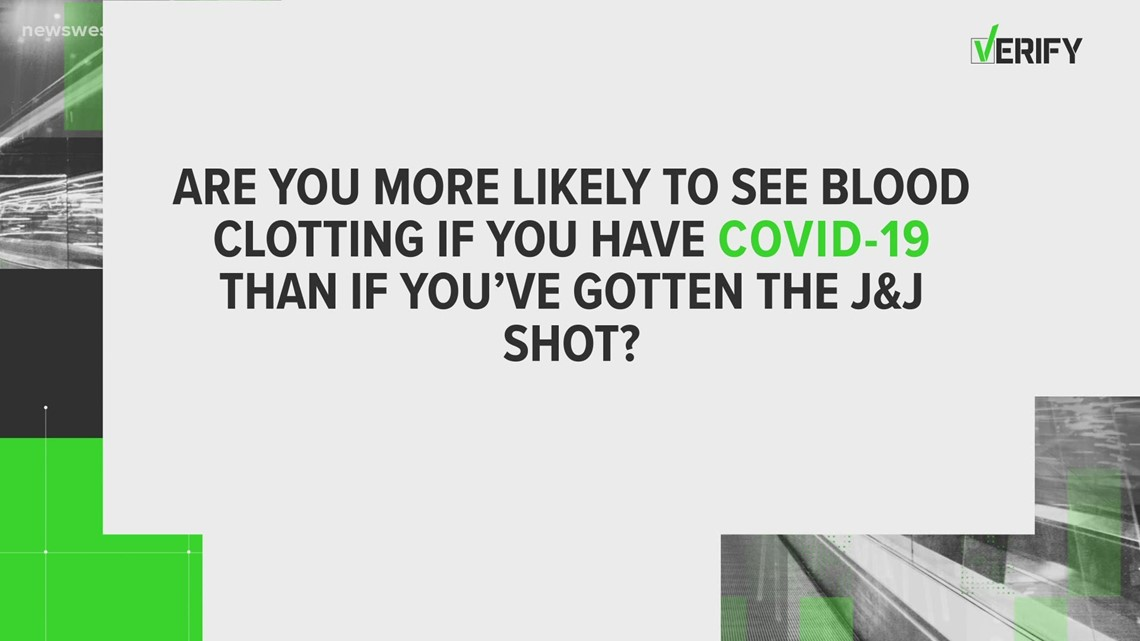 Are you more likely to see blood clotting if you have COVID-19 than if you got the Johnson and Johnson shot? | Verify