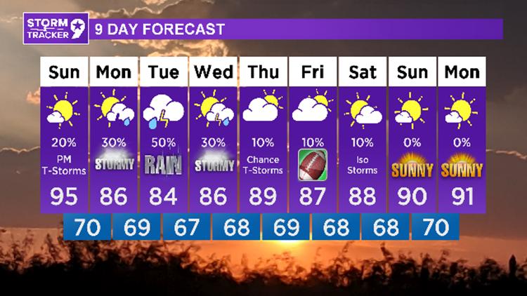 Weather | Midland, Texas | newswest9 com