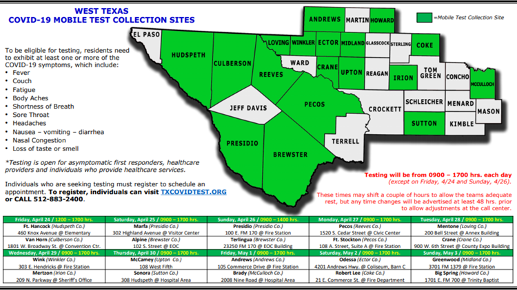 West Texas Collection Sites