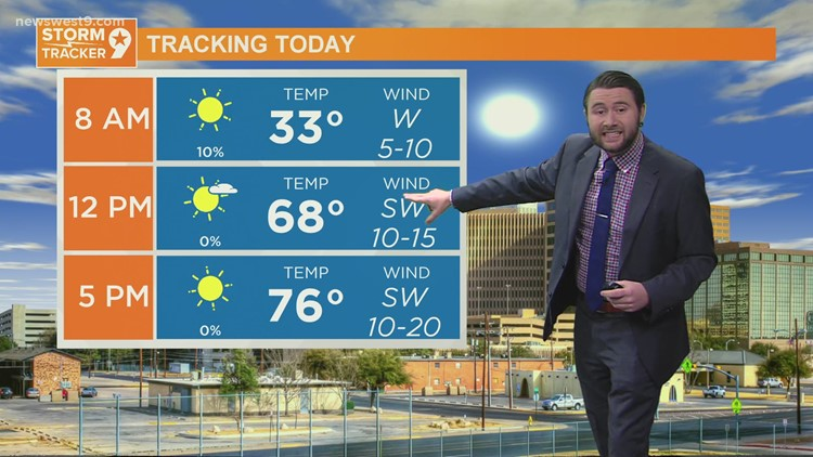 Morning Weather 2/23/2021