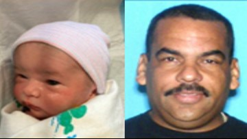AMBER Alert issued for missing South Florida baby